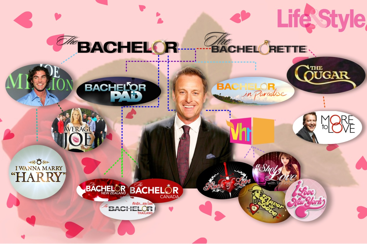 the bachelor family tree