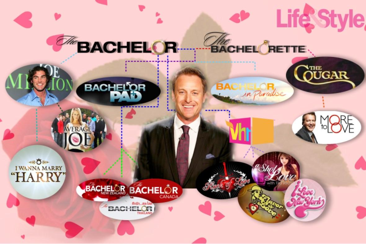 the bachelor family tree