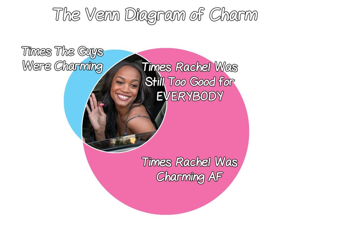 venn diagram of charm the bachelorrette