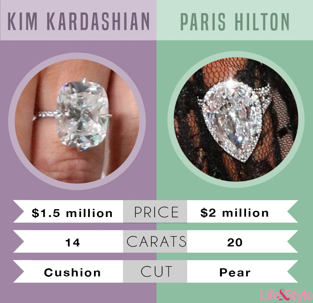 Most Expensive Celebrity Engagement Rings The Biggest Diamonds