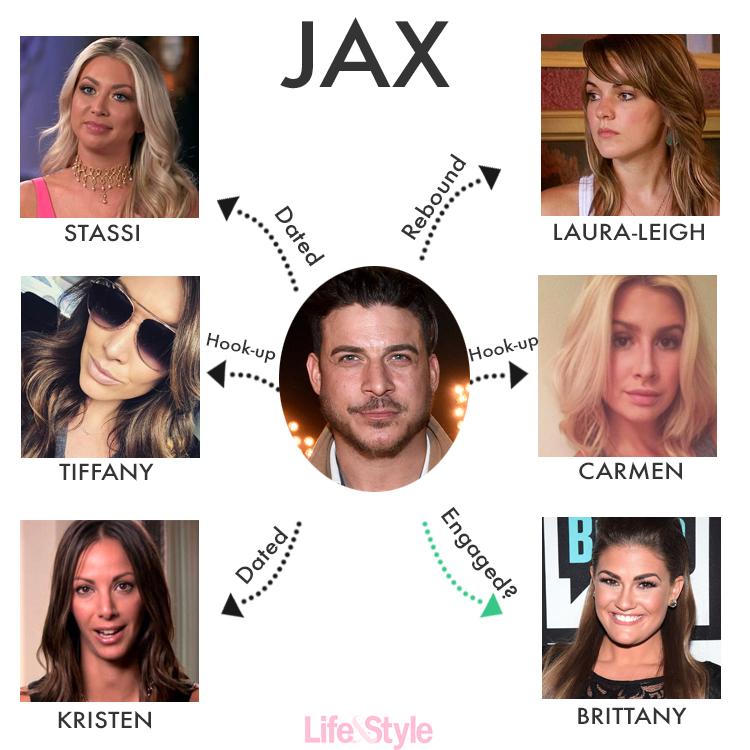 Jax taylor dating tiffany