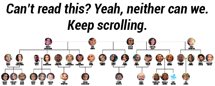 The KardashianJenner Family Tree Is Seriously Complicated