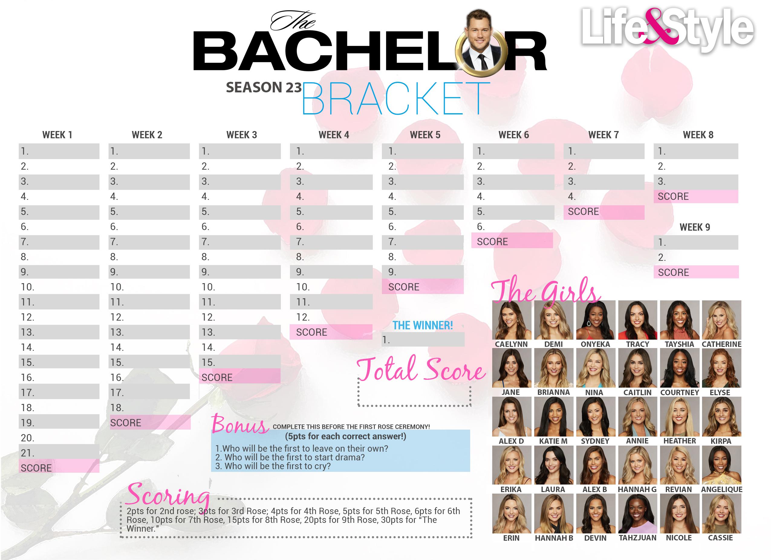 photograph relating to Bachelor Bracket Printable named The Prinatable Bachelor Bracket For Colton Underwoods Time