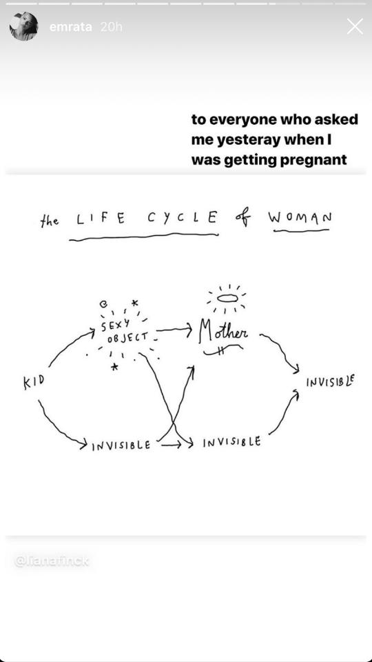 Emily Ratajkowski Life Cycle of Woman