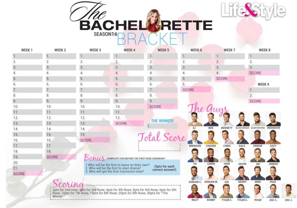 Bachelorette Bracket Clare Crawley