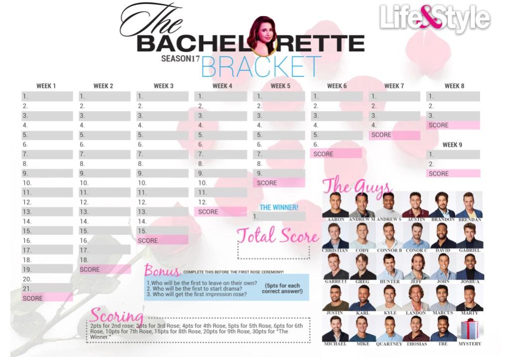 Katie Thurston Bachelorette Bracket Season 17